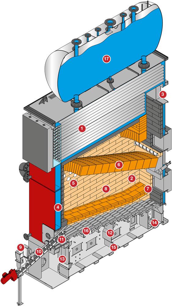 Muut HERZ-Binder biomassakattilat kuva 2