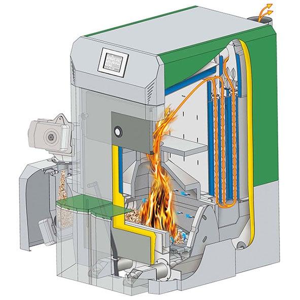 Pellettihakekattila HERZ 20 - 500 kW toiminta